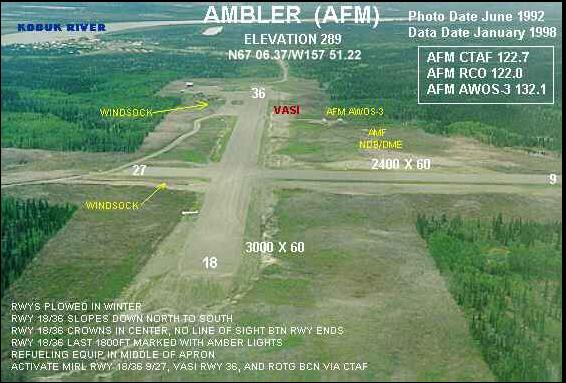 Ambler Airport AFM: Ambler, AK