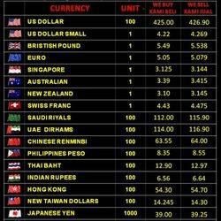 Apexchange Currency Exchange 43 Jalan Tun Abdul Aziz Kajang Selangor Phone Number Yelp