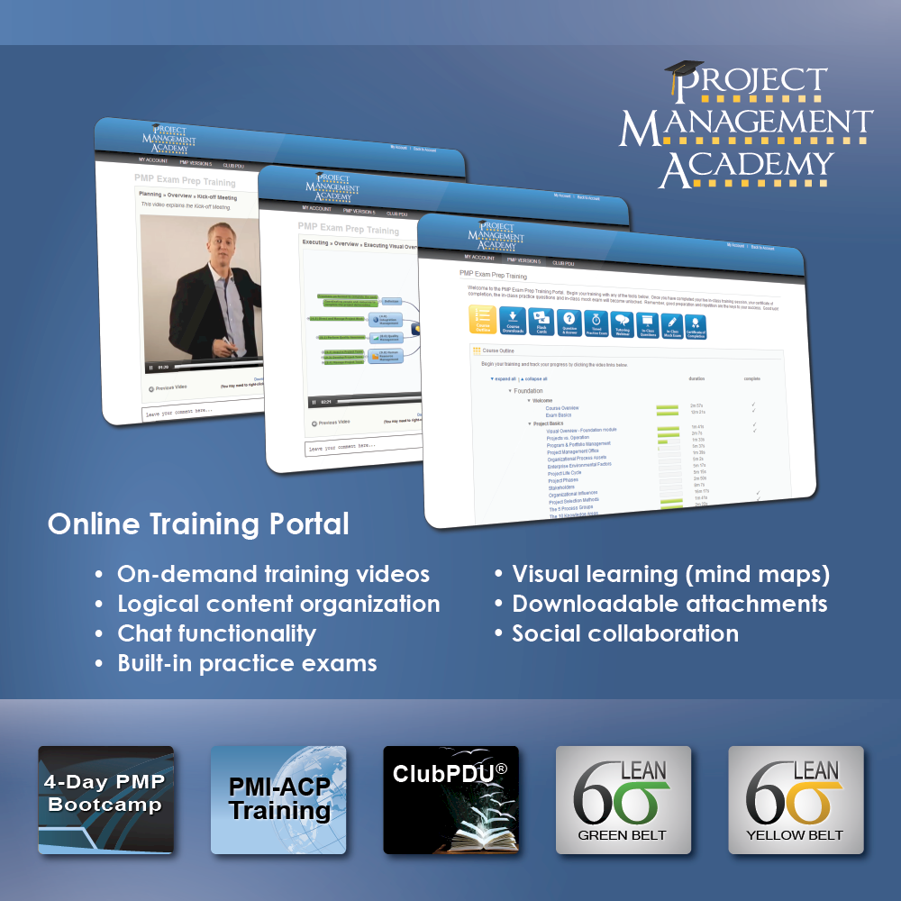 Project Management Academy Adult Education 3960 Howard Hughes