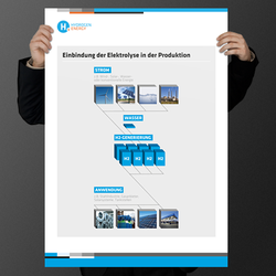 Bartosch Design Angebot Erhalten 14 Fotos Grafikdesign