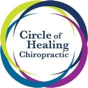 Circle Of Healing Chiropractic: 215 Dalton Dr, DeSoto, TX