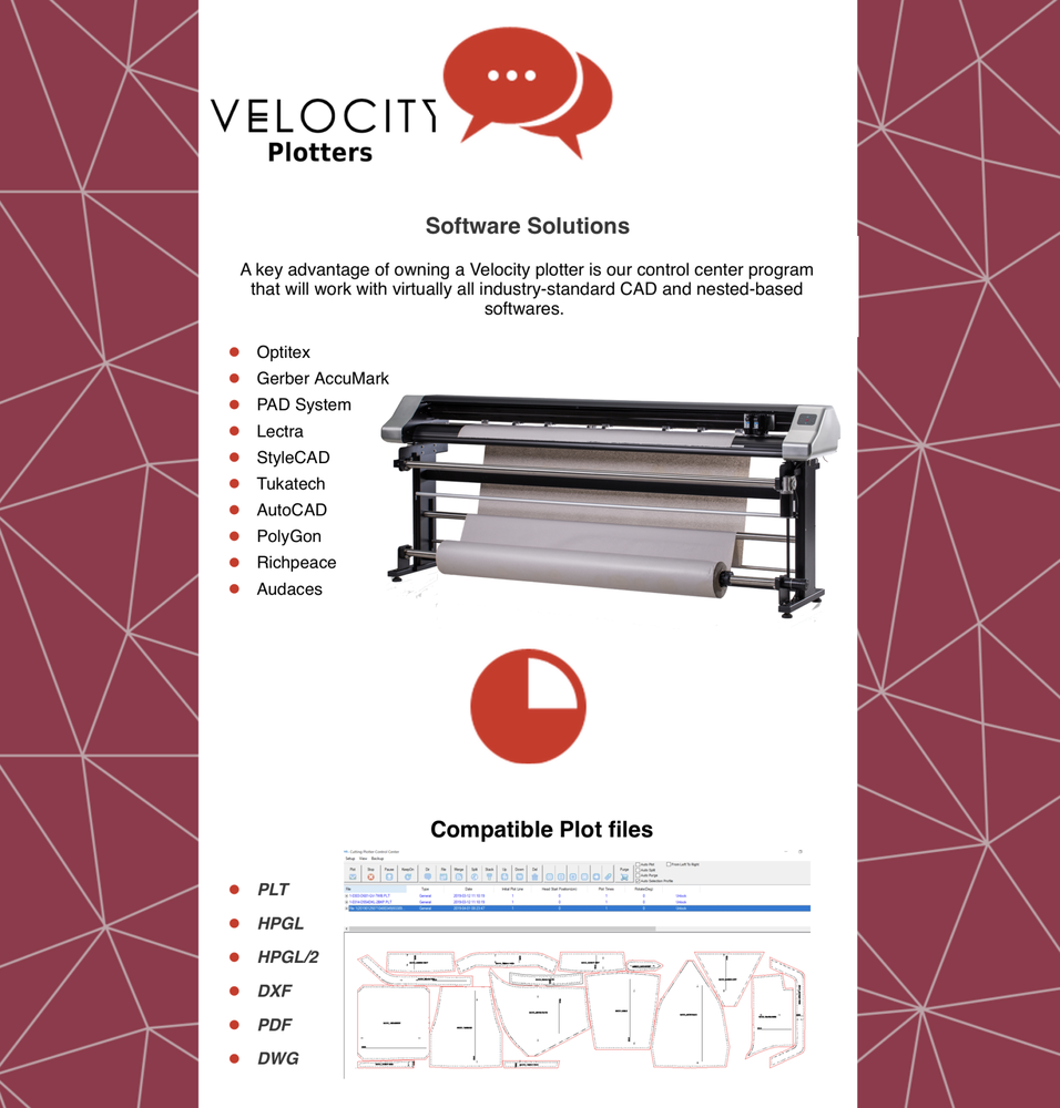 Velocity plotters for furniture - Yelp
