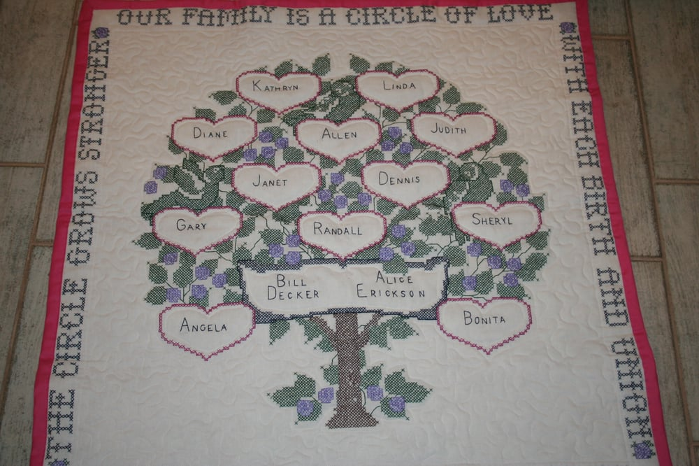 Custom writing review quilting