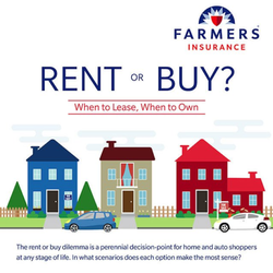 Farmers Homeowners Insurance >> Farmers Insurance Andrew Westerberg Insurance 10600 University