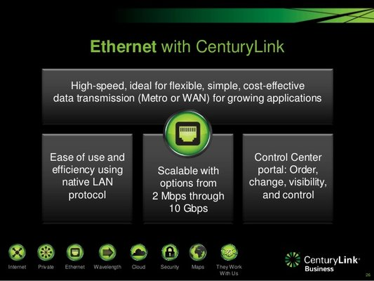 CenturyLink 8700 NE Vancouver Mall Dr Vancouver, WA Internet