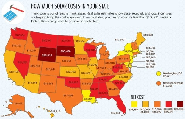 Graph On Solar Statistics Per State Map Is Of The Entire United - Solar panel map us