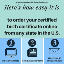 United states birth certificate notaries 2020 montrose blvd photo of united states birth certificate houston tx united states certified us ccuart Image collections