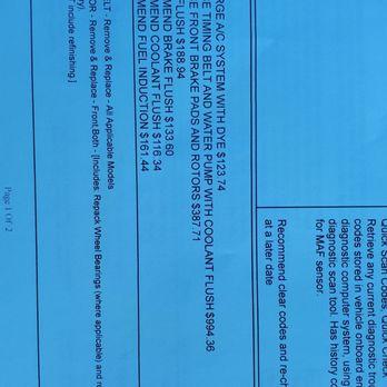Mano County Police Codes