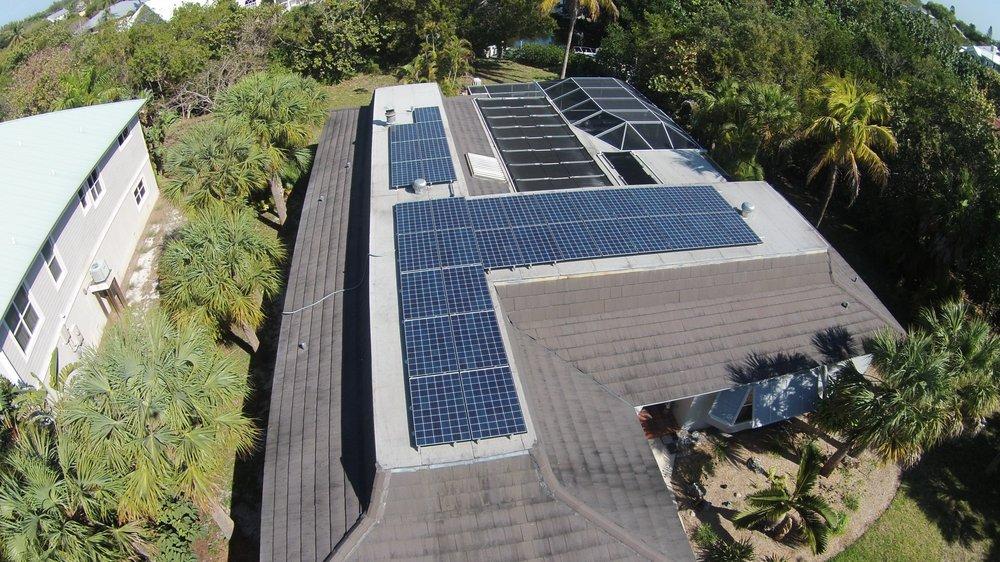 Urban Solar Group