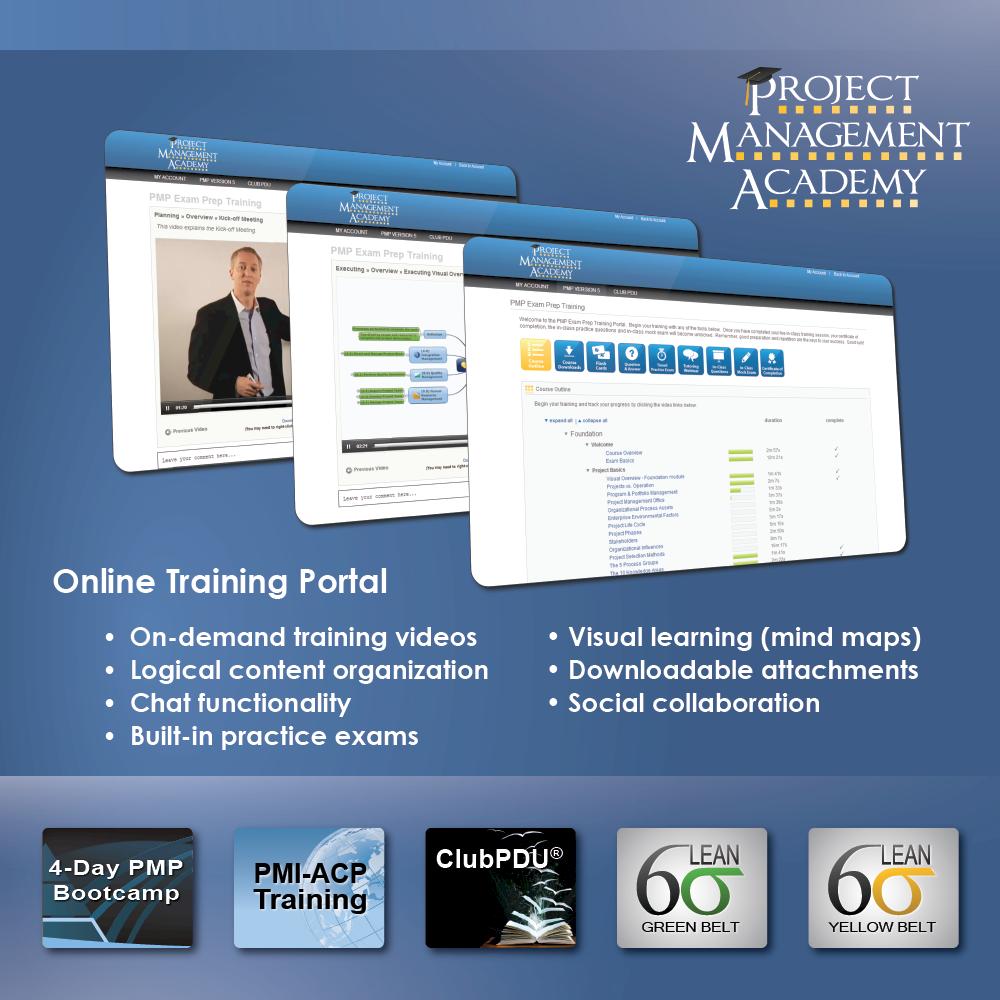 Project Management Academy 30 Reviews Test Preparation 925