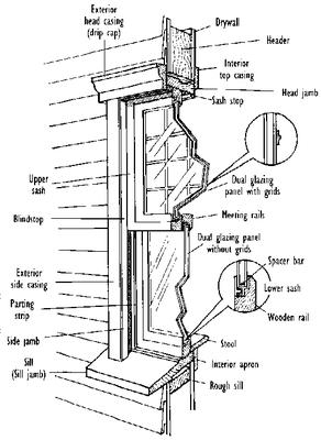 Thermal Exteriors - Windows Installation - 861 Summerfield Dr