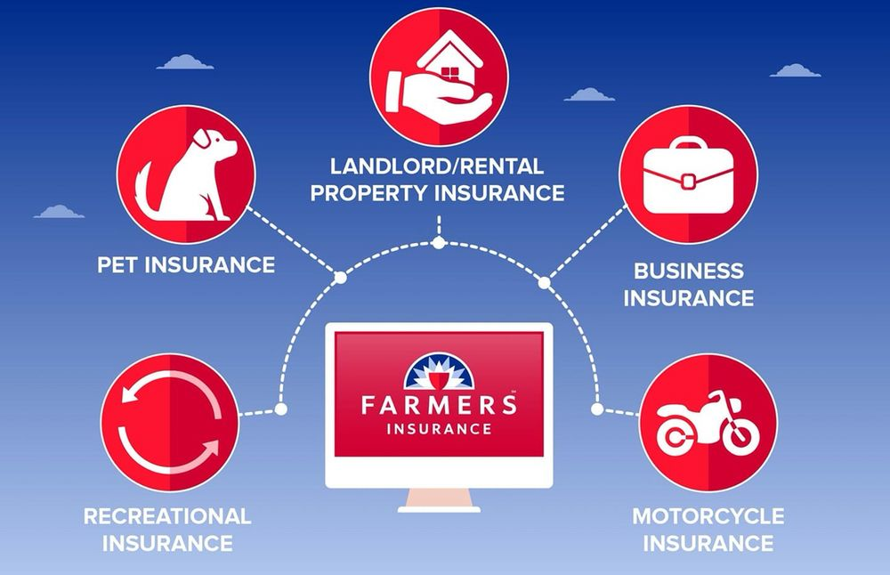home insurance home insurance quotes farmers insurance - HD 2500×1614