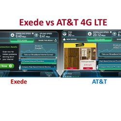 Exede Internet 65 Reviews Internet Service Providers Englewood