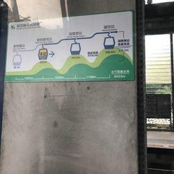 Maokong Gondola - Taipei Zoo South Station - Public