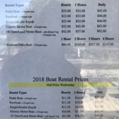 Lake Chabot Fishing Outfitters - 2019 All You Need to Know