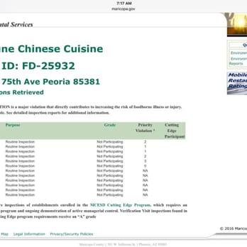 Maricopa Health Dept Restaurant Review